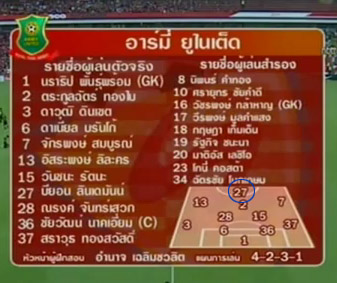 tactic sheet of Army vs Muang Thong